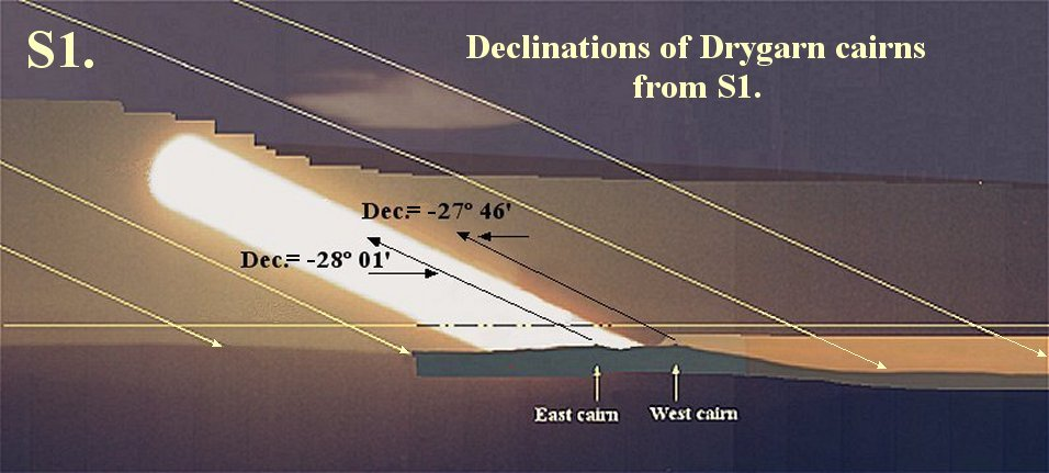 S1_Drygarn_cairns_declinations