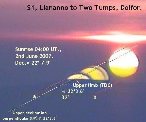 Two_Tumps_2_June_07_DP_survey