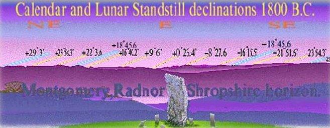 Calendar lunar standstill declinations 1800 BC